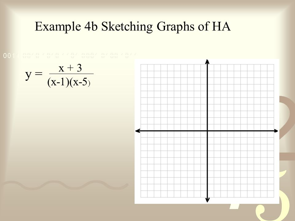 Example 4b Sketching Graphs of HA