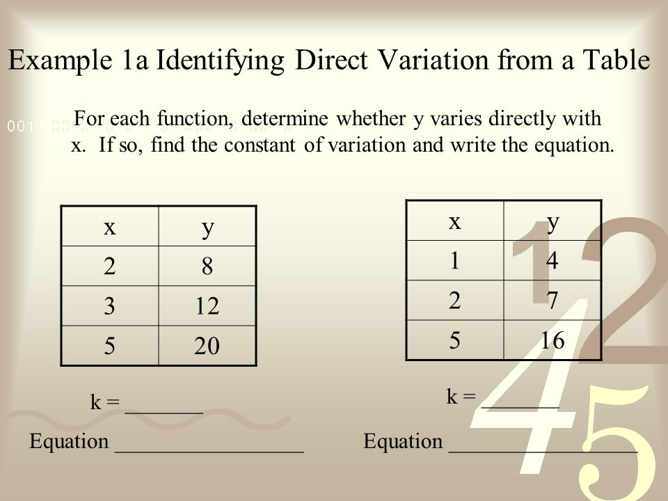 Example 1a Identifying Direct Variation from a Table