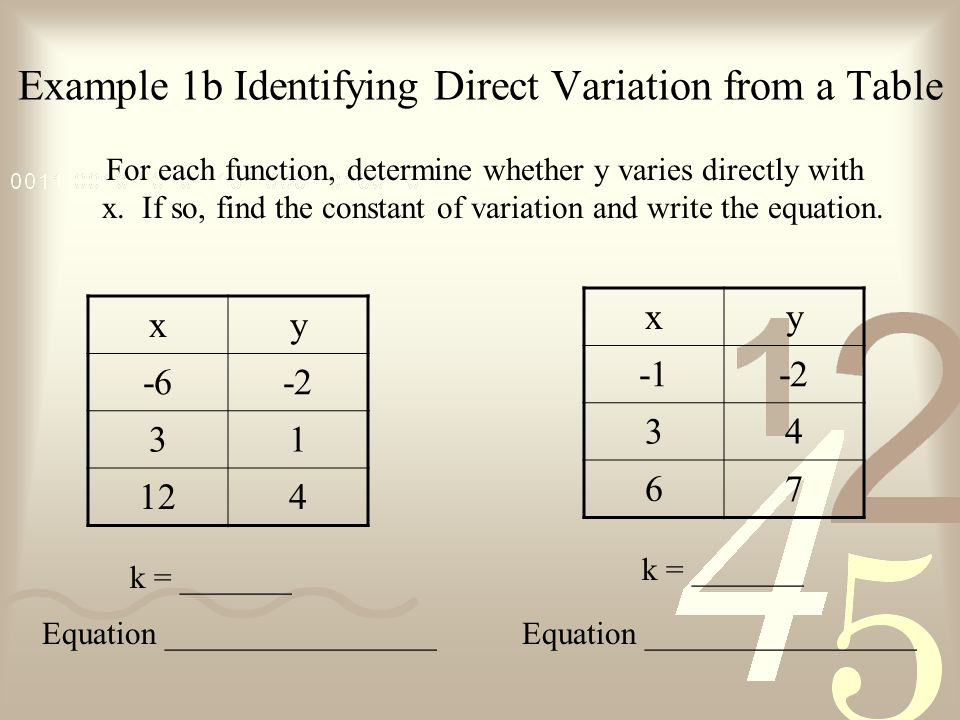 Example 1b Identifying Direct Variation from a Table