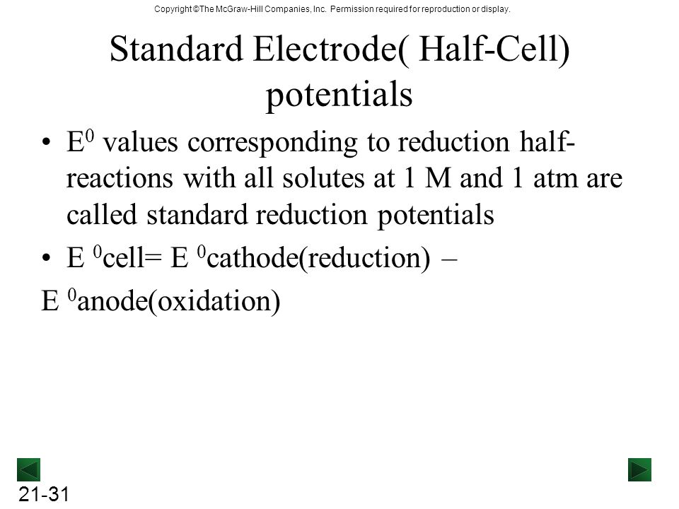 Chapter 21 electrochemistry chemical change and for Chemistry reaction calculator fort de france