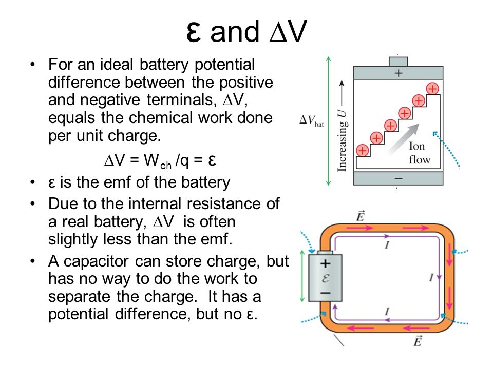 difference between voltage and emf pdf