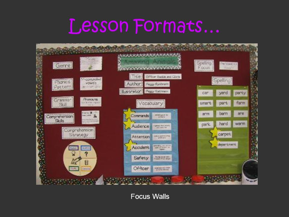 Lesson Formats… Focus Walls