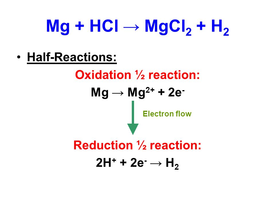 mg hcl reaction