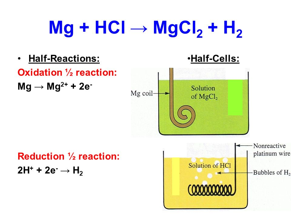 redox reaction of na2co3 with hcl This video describes the reaction between (aluminum) al + hcl (hydrochloric acid) this reaction is a single displacement redox reaction aluminum chloride (.