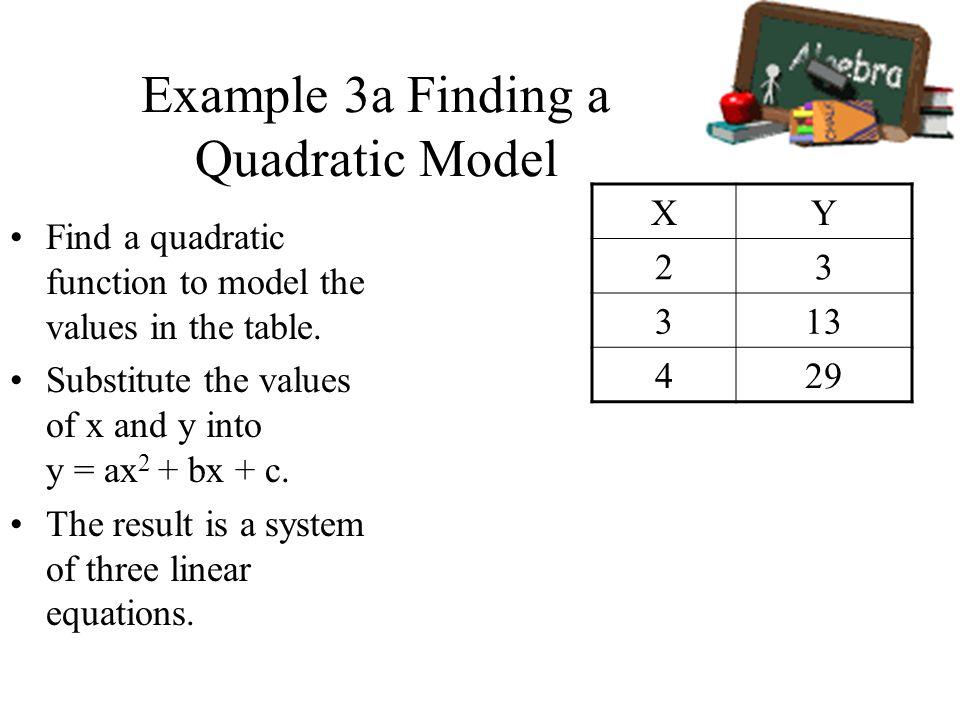 Example 3a Finding a Quadratic Model