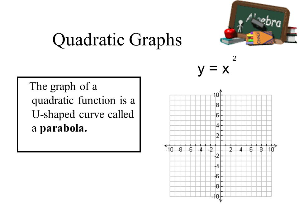 Quadratic Graphs 2 y = x The graph of a quadratic function is a U-shaped curve called a parabola. .