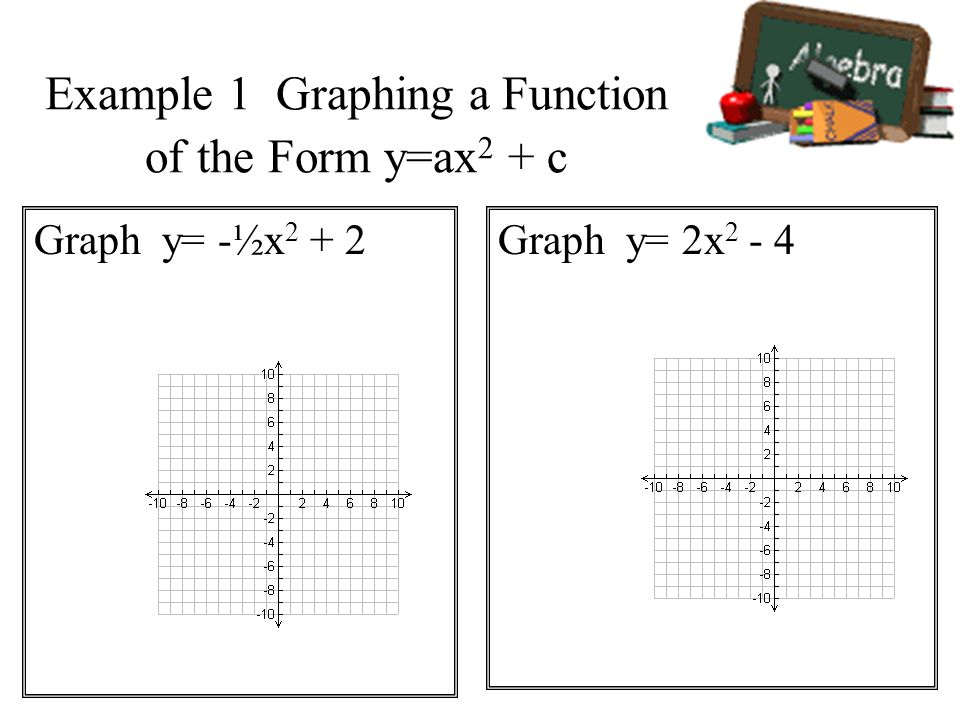 Example 1 Graphing a Function of the Form y=ax2 + c