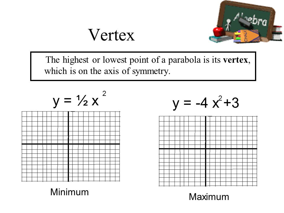 VertexThe highest or lowest point of a parabola is its vertex, which is on the axis of symmetry. 2.