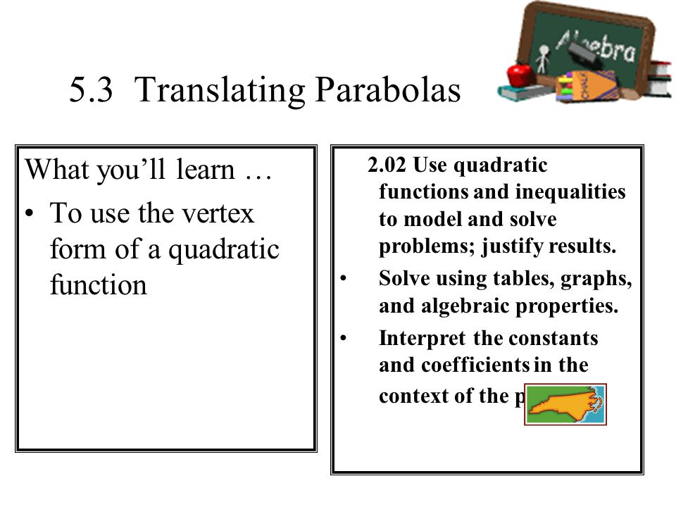5.3 Translating Parabolas