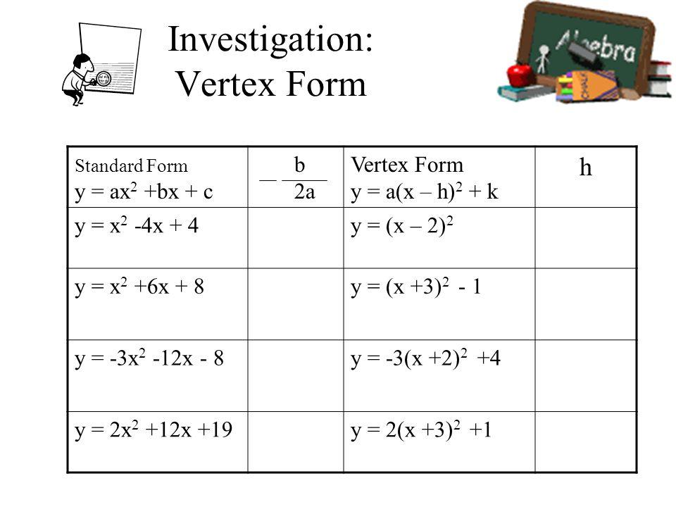 Investigation: Vertex Form