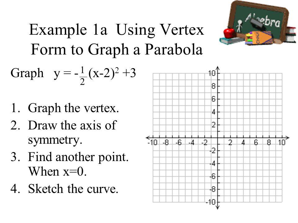 Example 1a Using Vertex Form to Graph a Parabola
