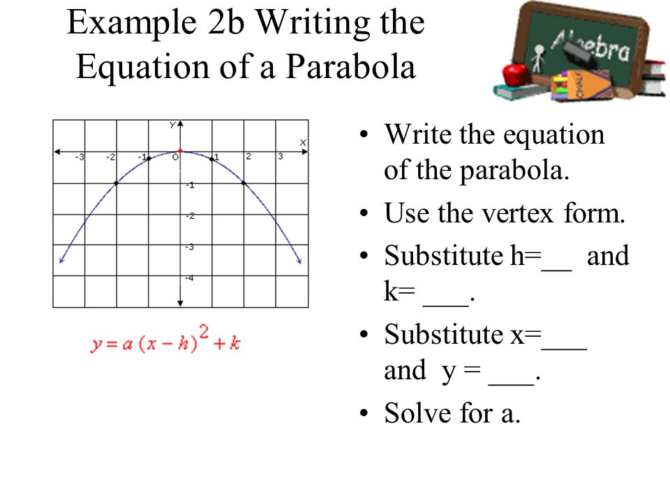 Example 2b Writing the Equation of a Parabola