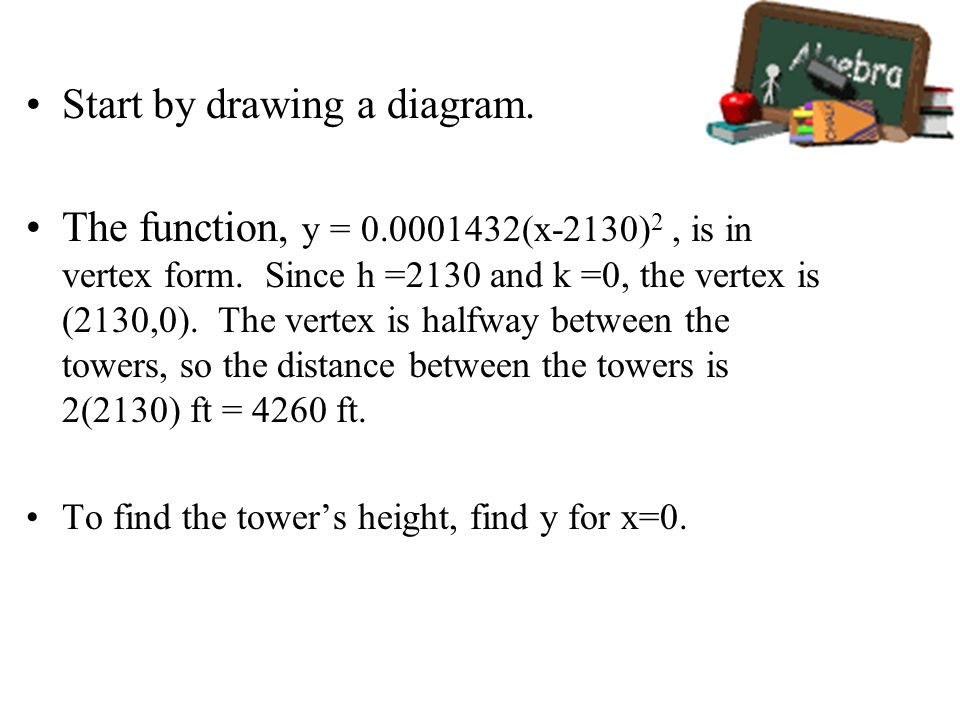 Start by drawing a diagram.