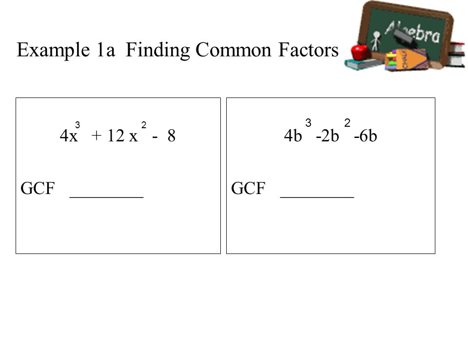 Example 1a Finding Common Factors