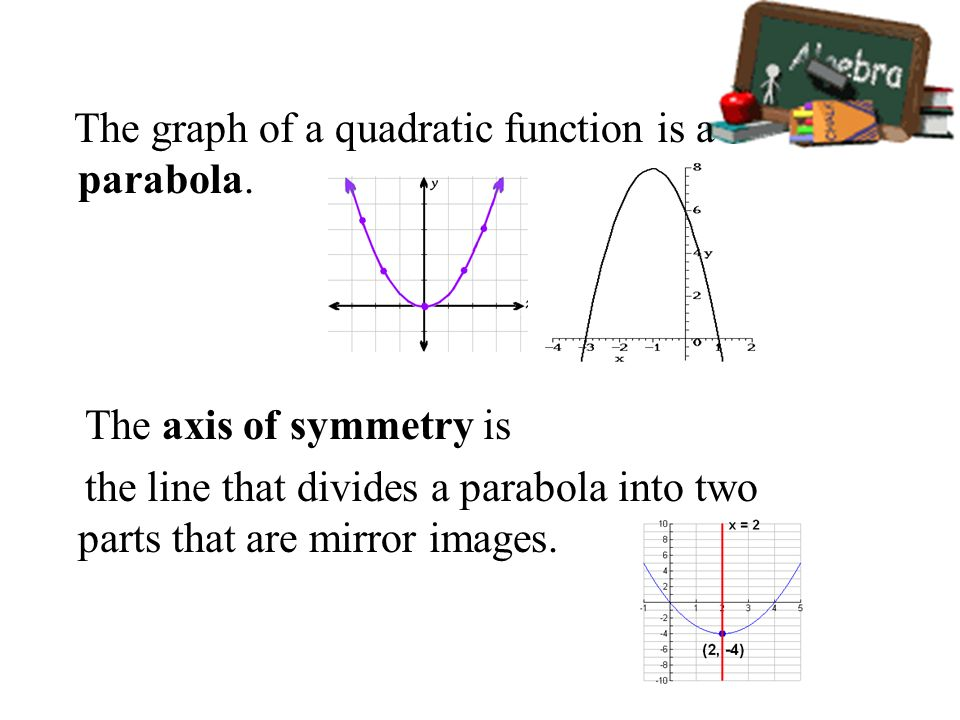 The graph of a quadratic function is a parabola.