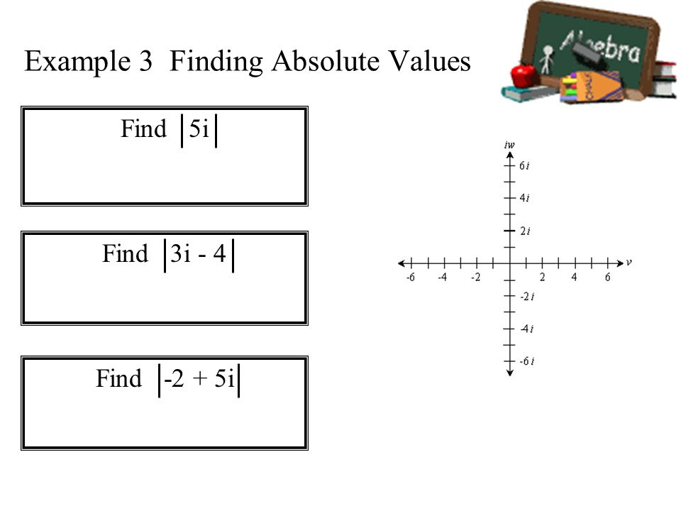 Example 3 Finding Absolute Values