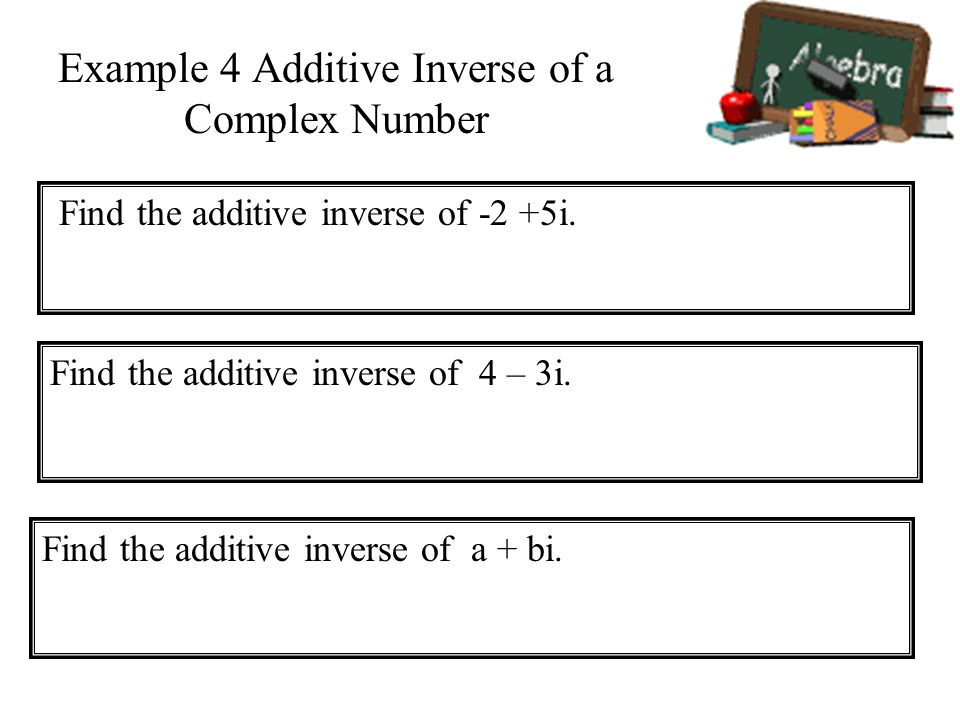 Example 4 Additive Inverse of a Complex Number