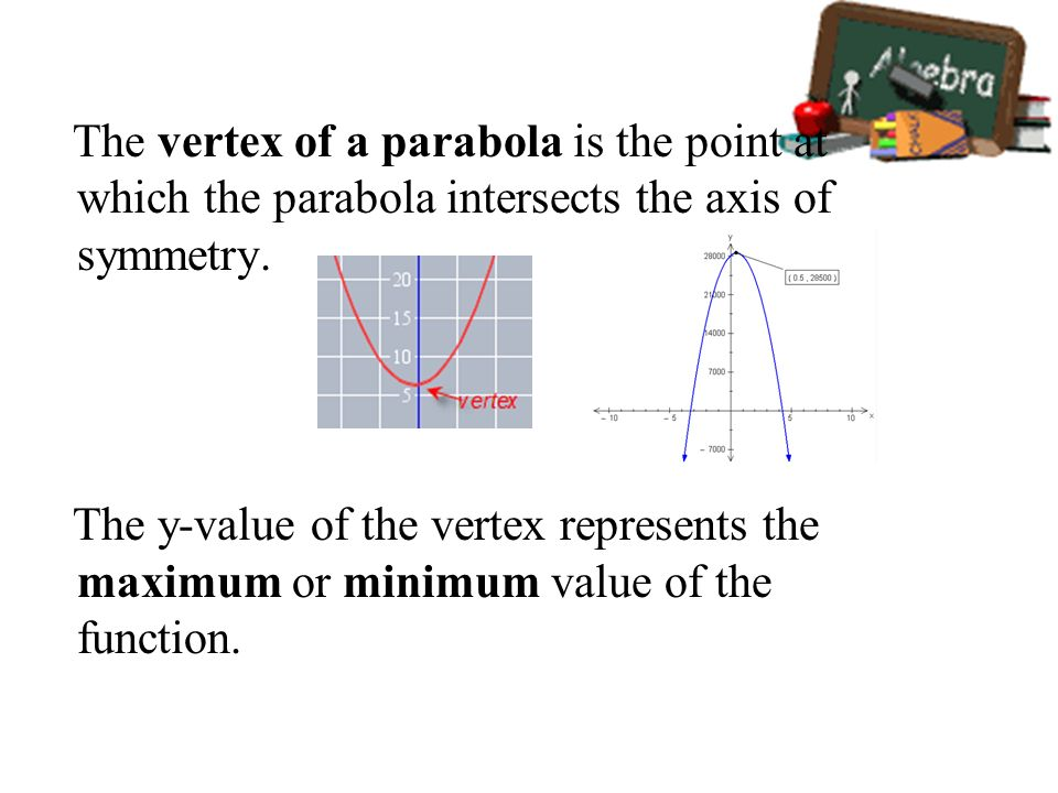 The vertex of a parabola is the point at which the parabola intersects the axis of symmetry.