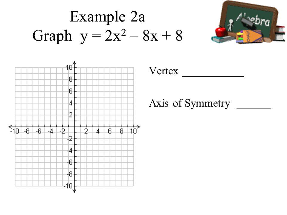 Example 2a Graph y = 2x2 – 8x + 8 Vertex ___________