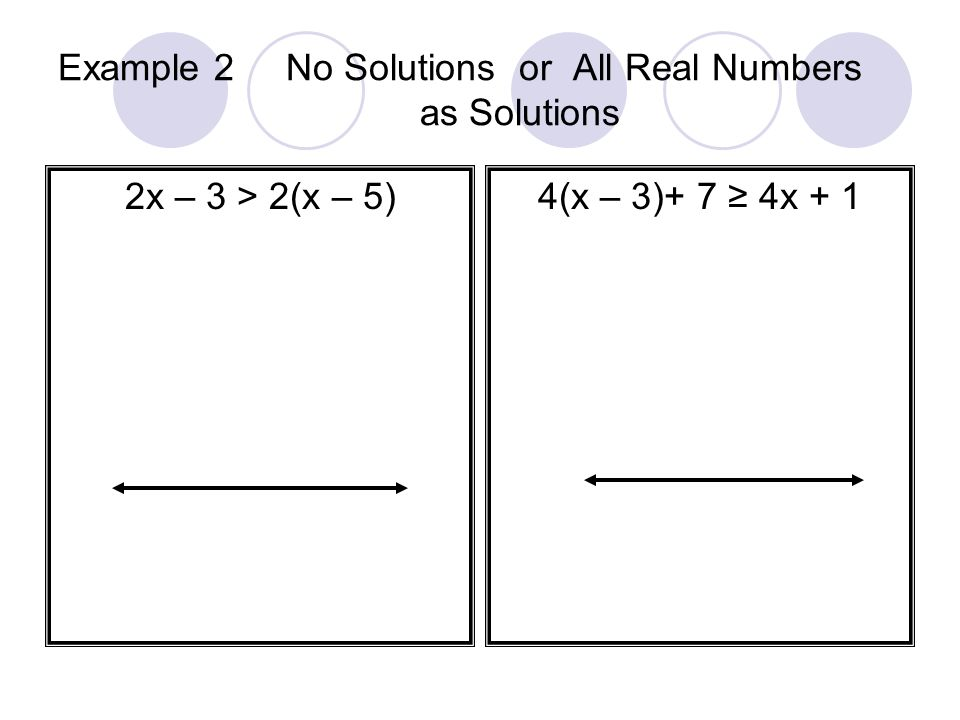 Example 2 No Solutions or All Real Numbers as Solutions