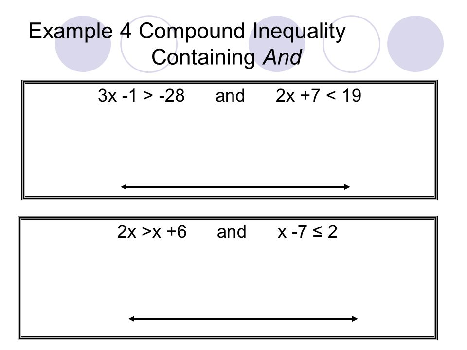 Example 4 Compound Inequality Containing And