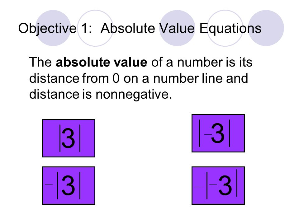 Objective 1: Absolute Value Equations