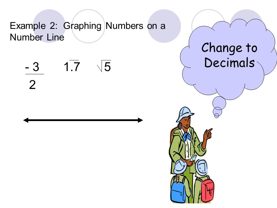 Example 2: Graphing Numbers on a Number Line