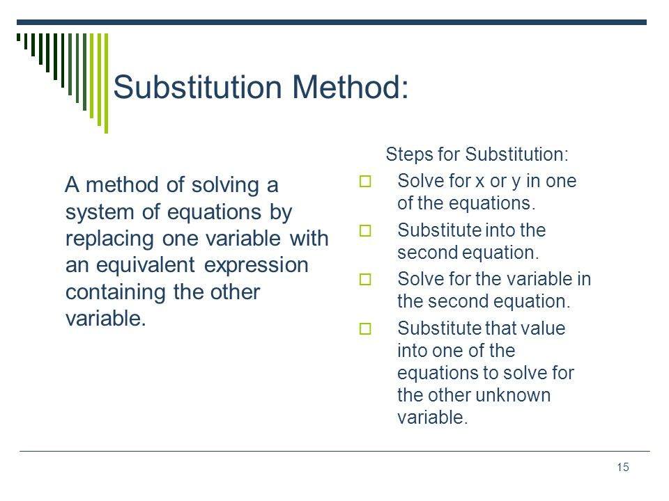 Steps for Substitution: