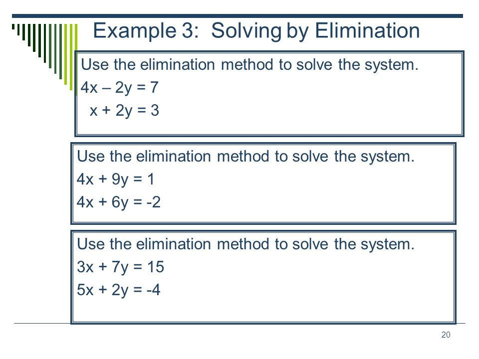 Example 3: Solving by Elimination