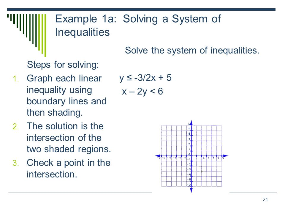 Example 1a: Solving a System of Inequalities