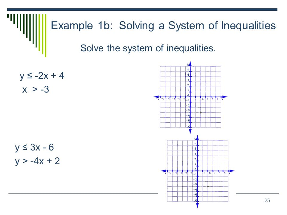 Example 1b: Solving a System of Inequalities