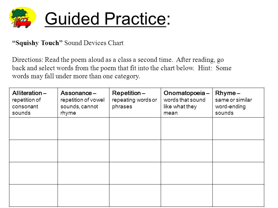 Guided Practice: Squishy Touch Sound Devices Chart