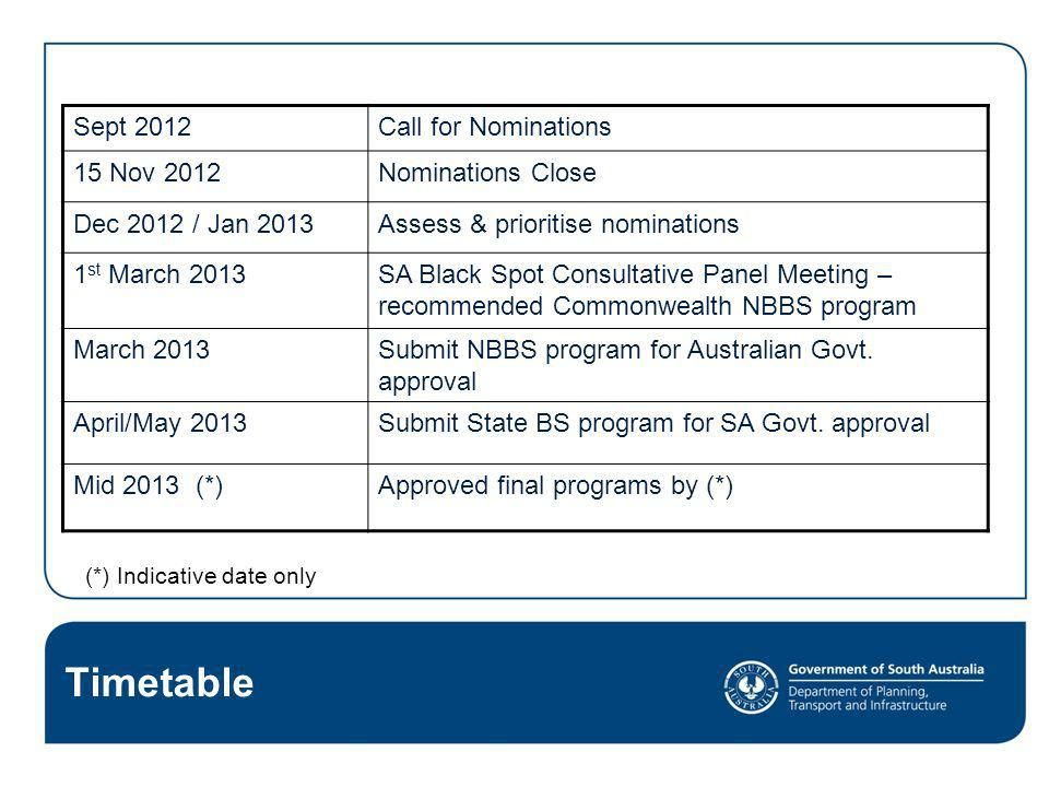 Timetable Sept 2012 Call for Nominations 15 Nov 2012 Nominations Close
