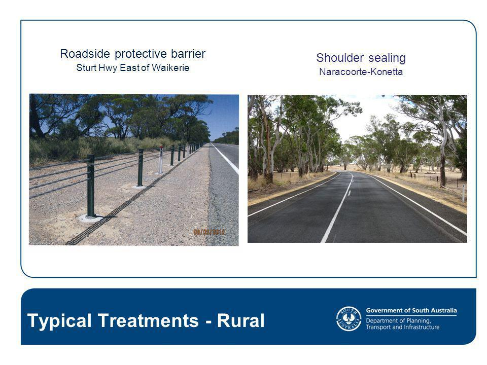 Typical Treatments - Rural