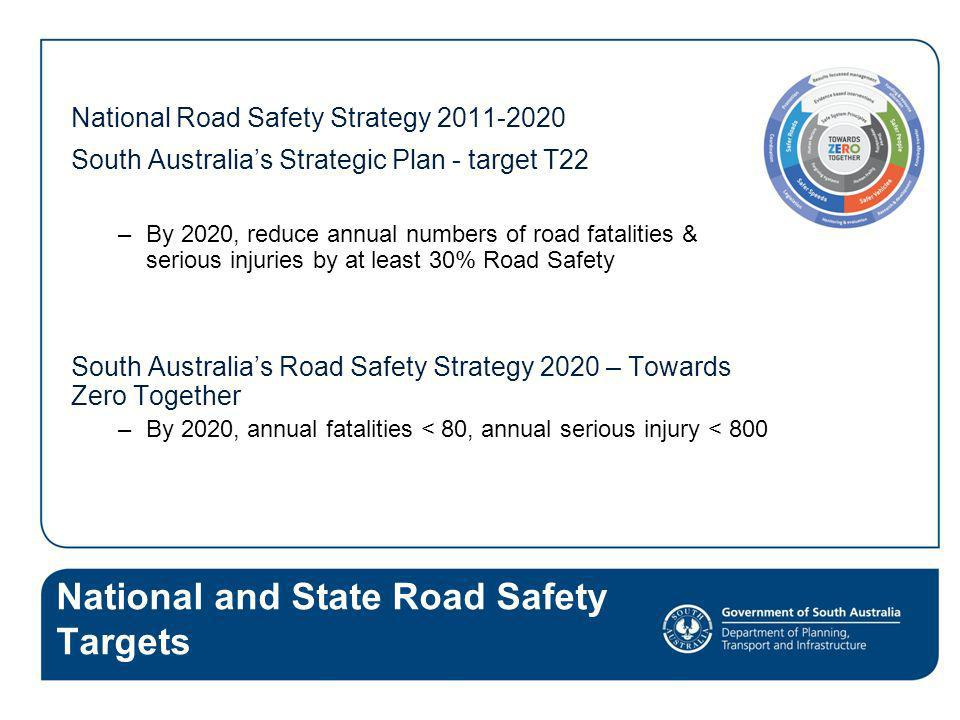National and State Road Safety Targets