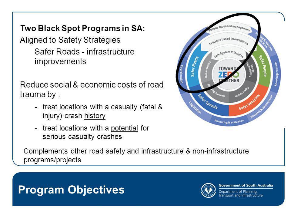 Program Objectives Two Black Spot Programs in SA: