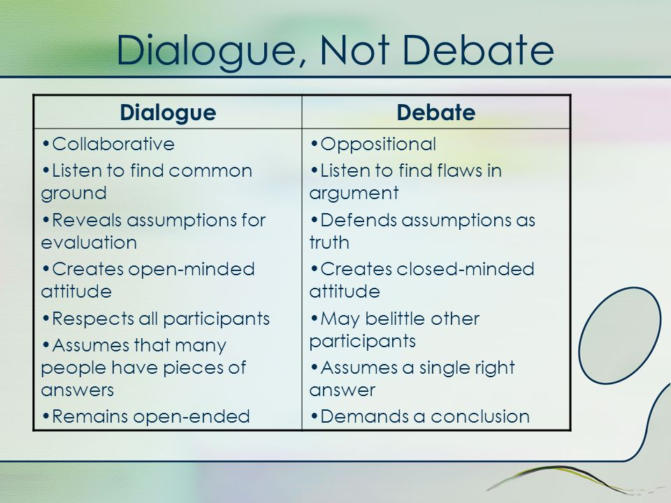 Dialogue, Not Debate Dialogue Debate Collaborative