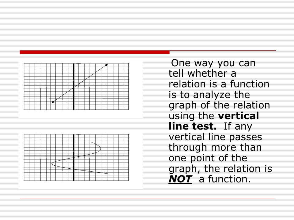 One way you can tell whether a relation is a function is to analyze the graph of the relation using the vertical line test.