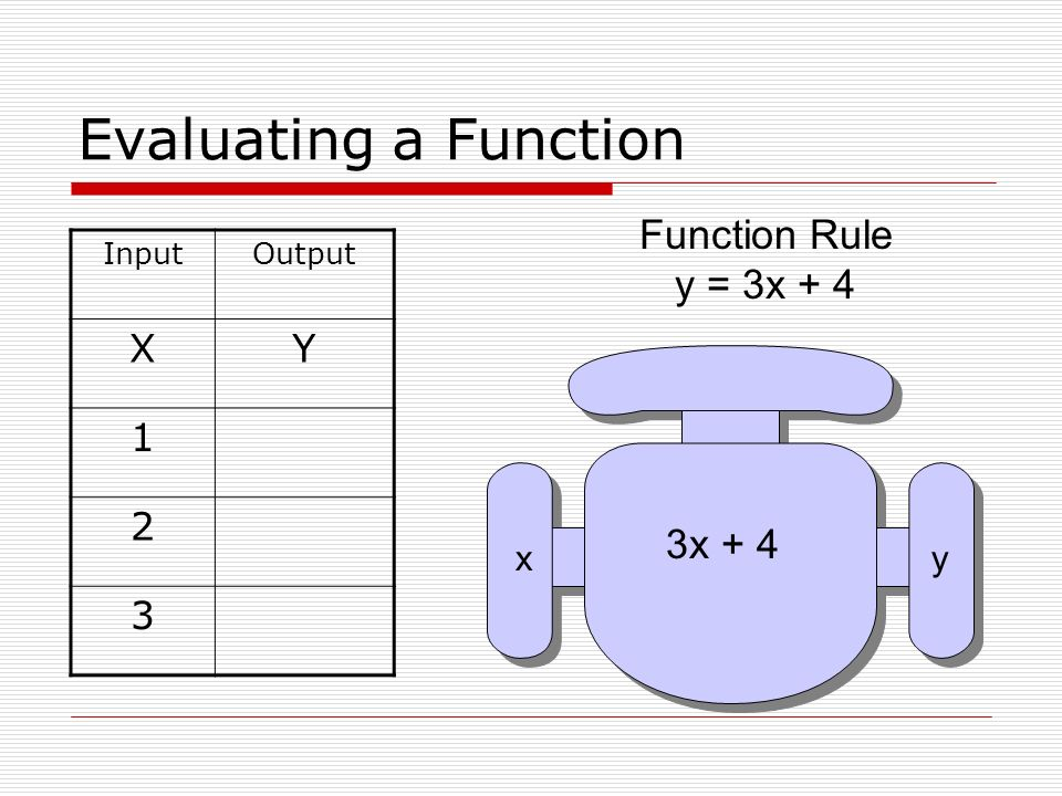 Evaluating a Function Function Rule y = 3x + 4 3x + 4 X Y 1 2 3 x y