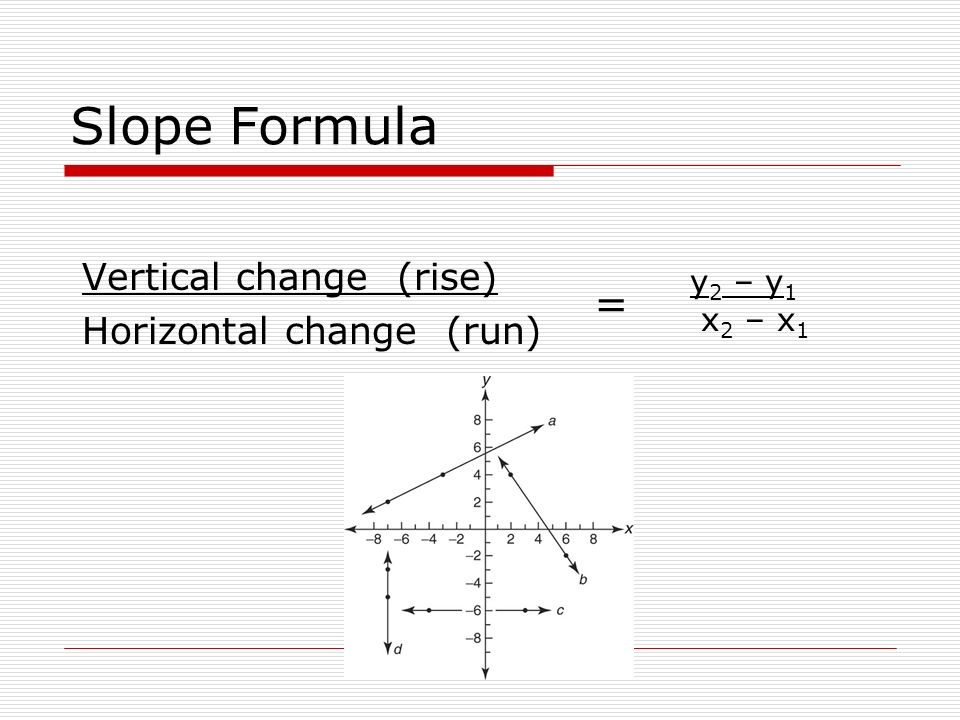 Slope Formula = Vertical change (rise) Horizontal change (run) y2 – y1