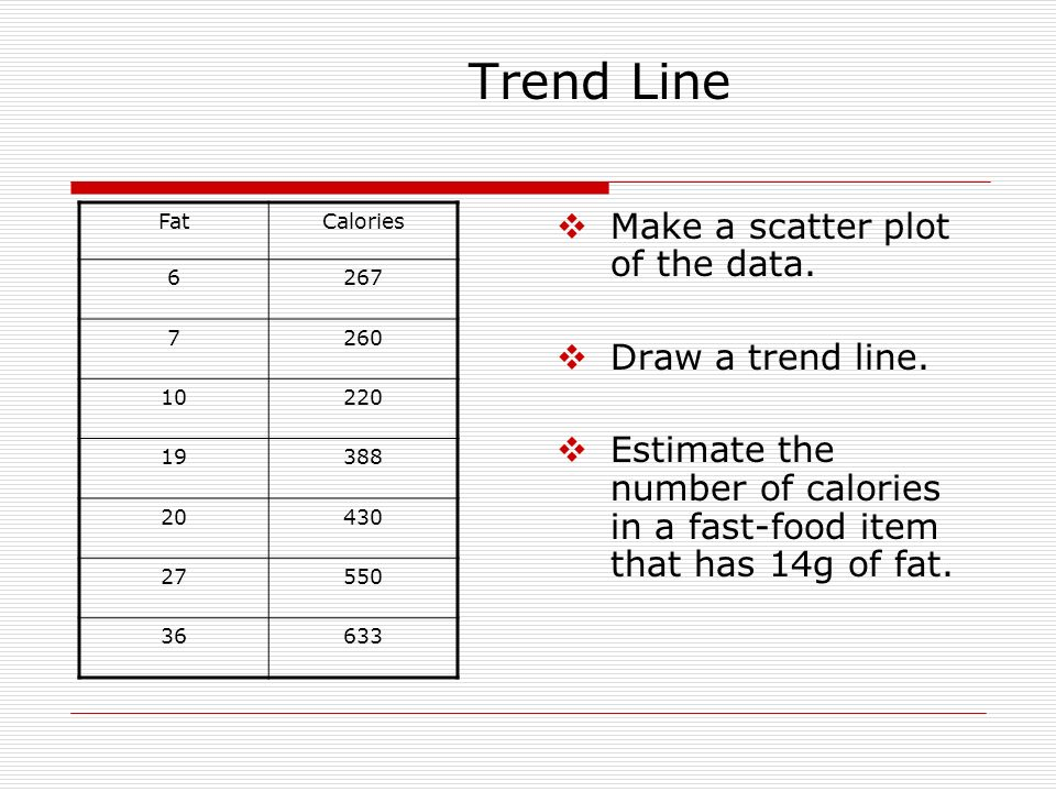 Trend Line Make a scatter plot of the data. Draw a trend line.