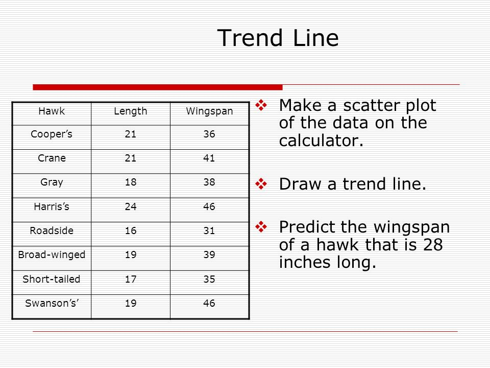 Trend Line Make a scatter plot of the data on the calculator.