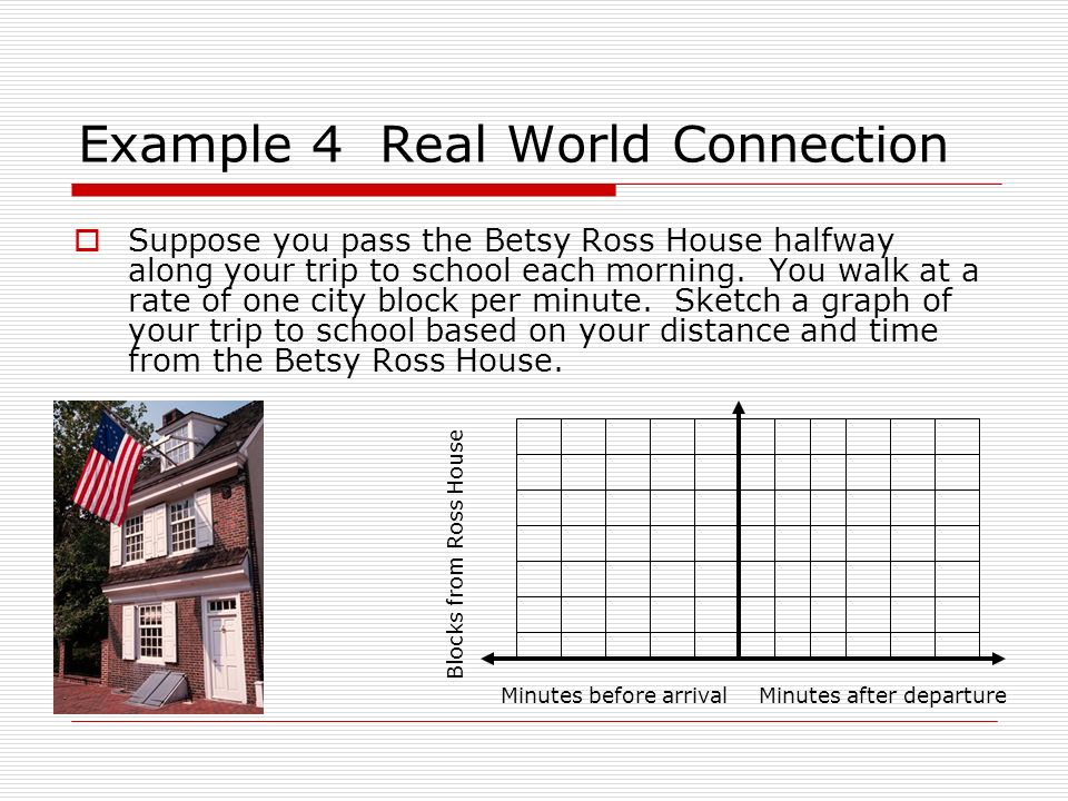 Example 4 Real World Connection
