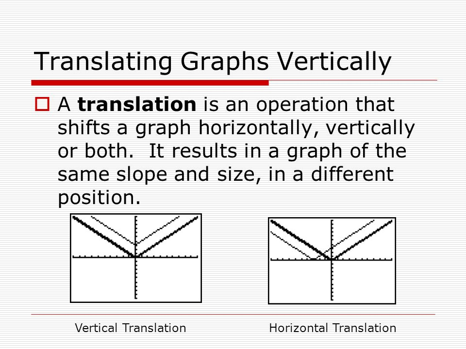 Translating Graphs Vertically