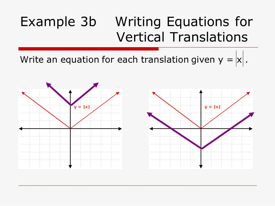 Example 3b Writing Equations for Vertical Translations