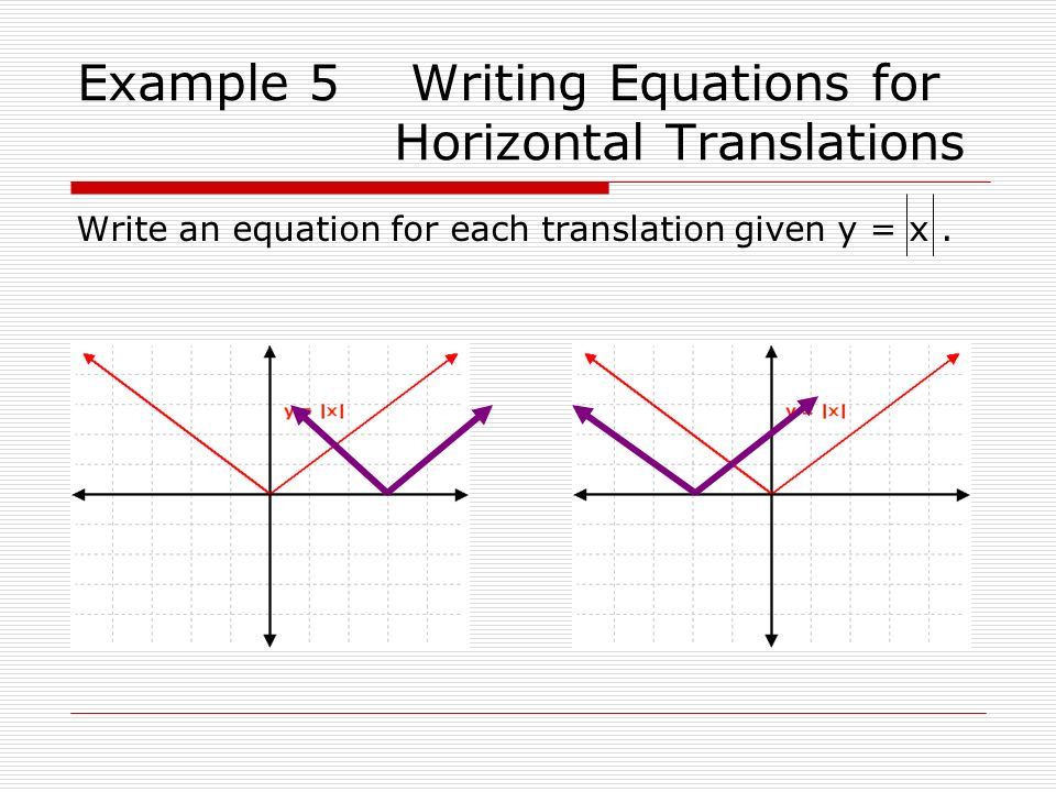 Example 5 Writing Equations for Horizontal Translations