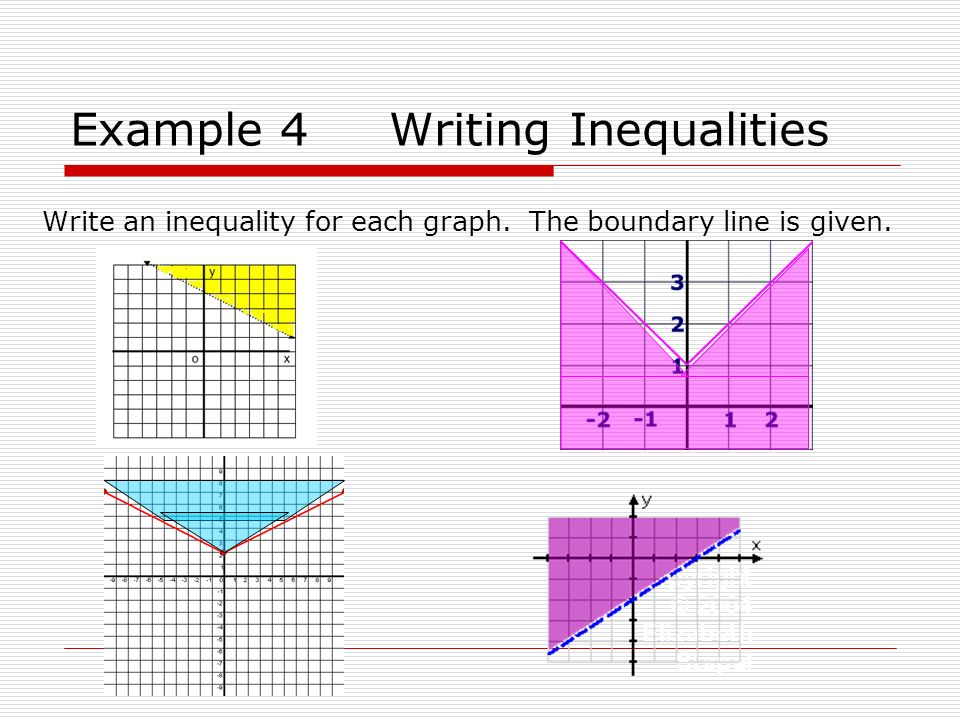 Example 4 Writing Inequalities