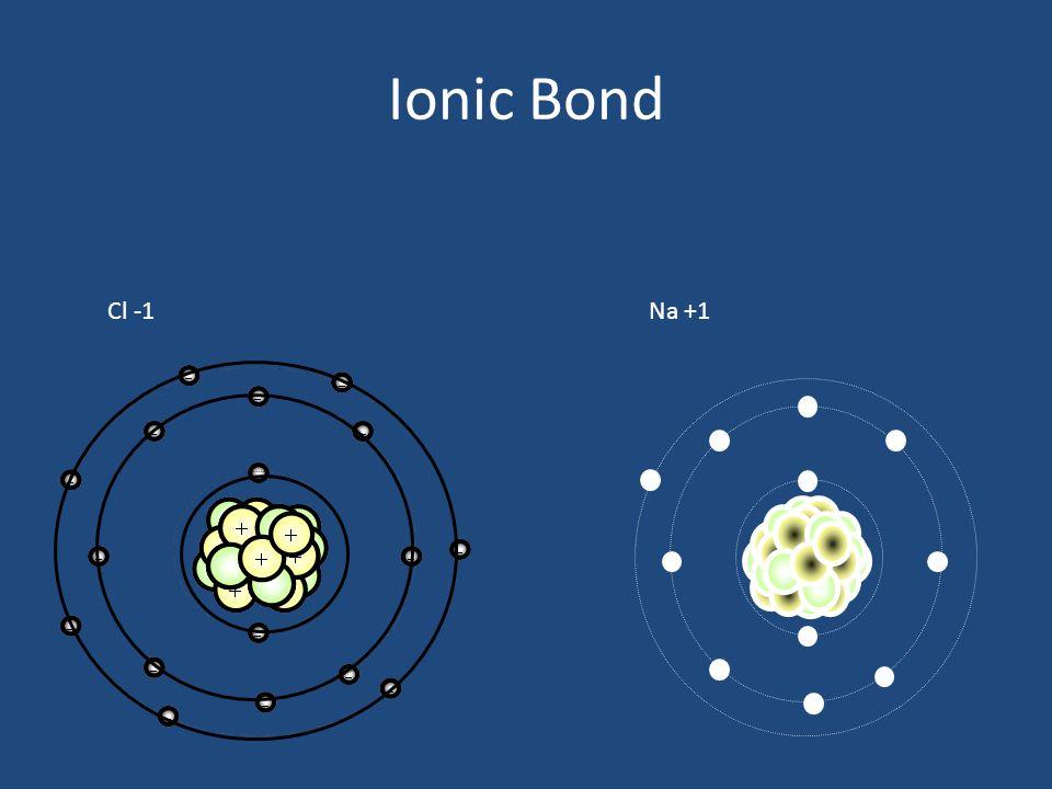 Ionic Bond Cl -1 Na +1 + -