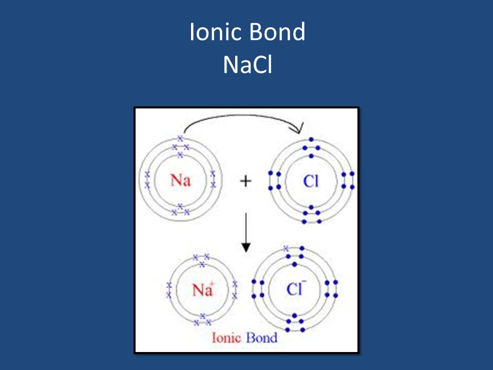 Atomic Structure and Chemical Bonding - ppt video online ...