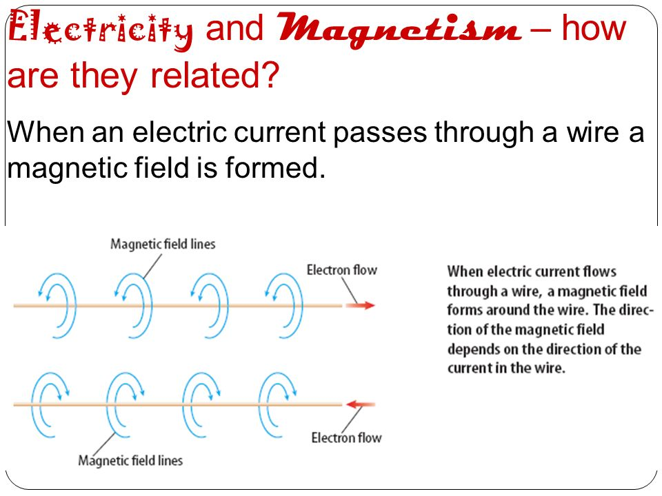 Electricity and Magnetism – how are they related